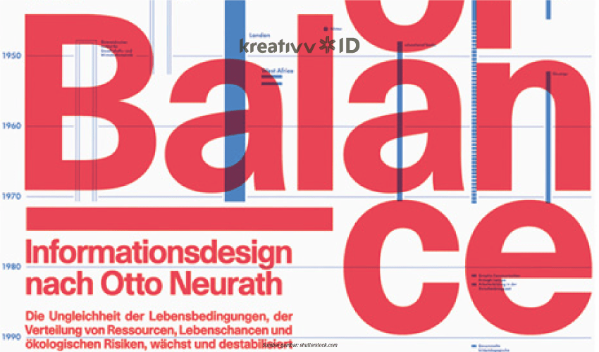 tips mengkombinasikan font