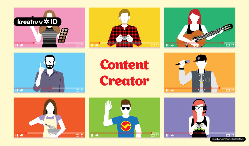skill wajib content creator