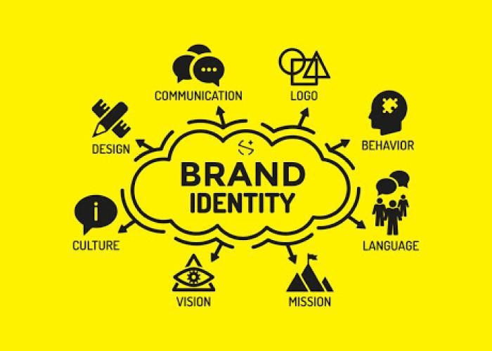 Tentukan Karakter dan Gaya Bahasa Brand-mu untuk caption engagement Instagram