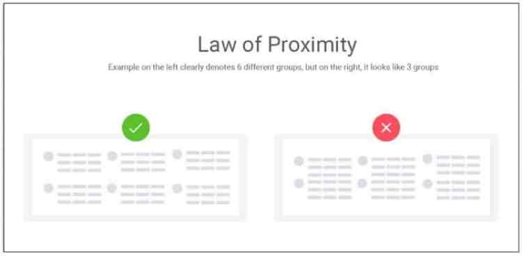 teori-gestalt-Law-of-Proximity