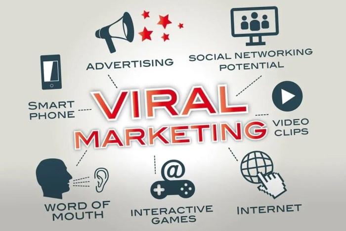 mengenal-viral-marketing
