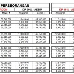 Harga Toyota Yaris Trd Bekas Interior Grand New Avanza Veloz 1.5 Mobil Ayla Di Palembang - You