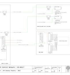 midi stage diagram wiring diagram centre midi stage diagram [ 2592 x 1728 Pixel ]