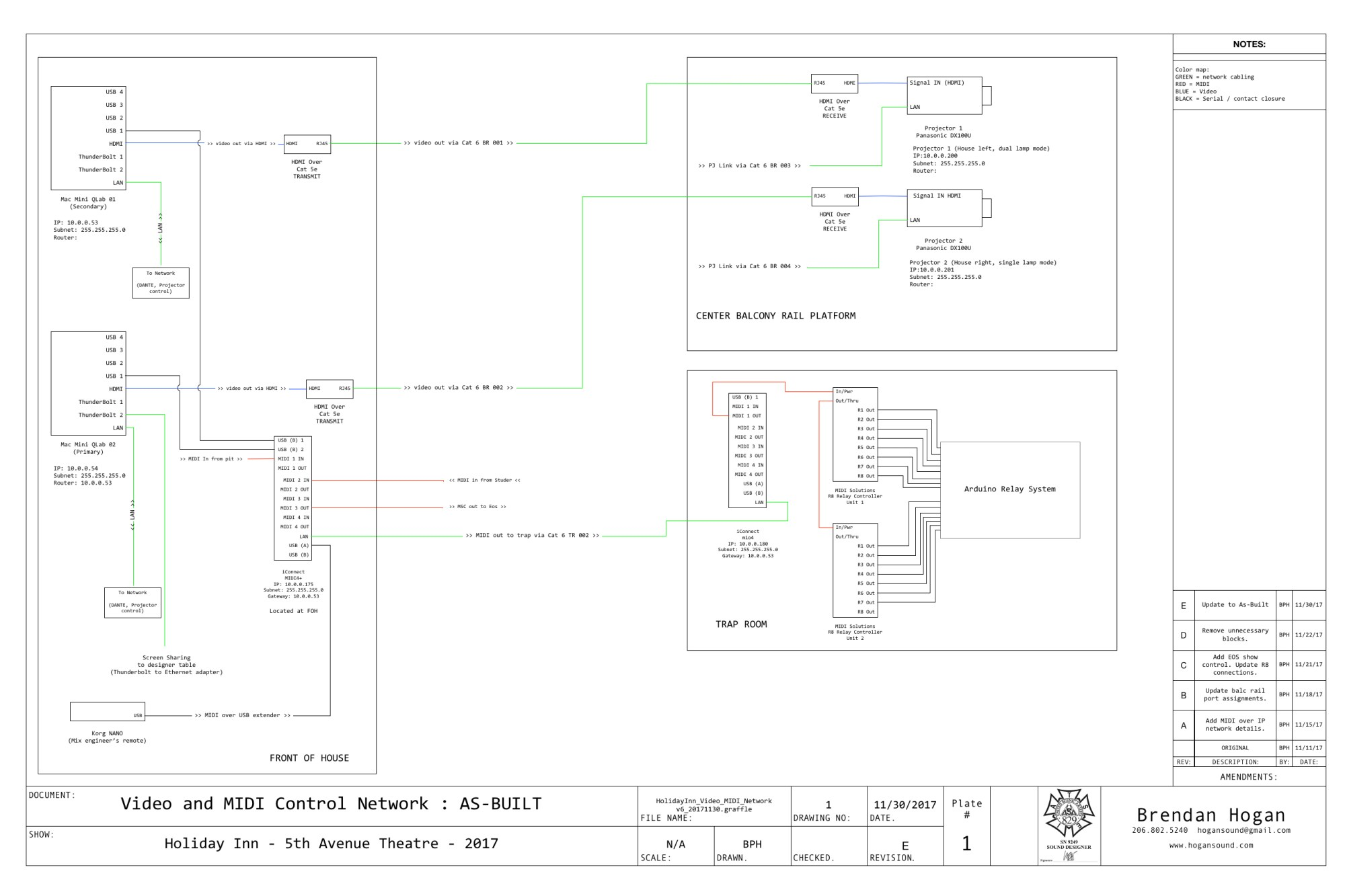 hight resolution of midi stage diagram wiring diagram review midi stage diagram