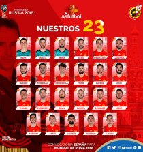 Spain World Cup Squad FIFA 2018