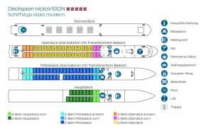 nickoVISION-Decksplan-2019
