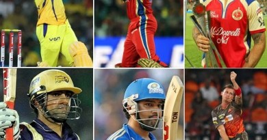 IPL players retained