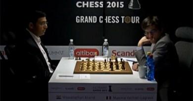 2015 Norway Chess
