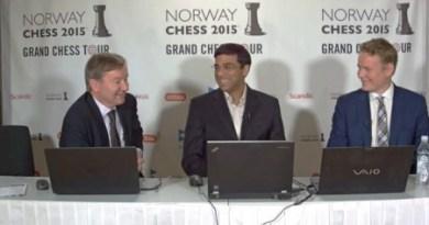 Norway Chess Blown