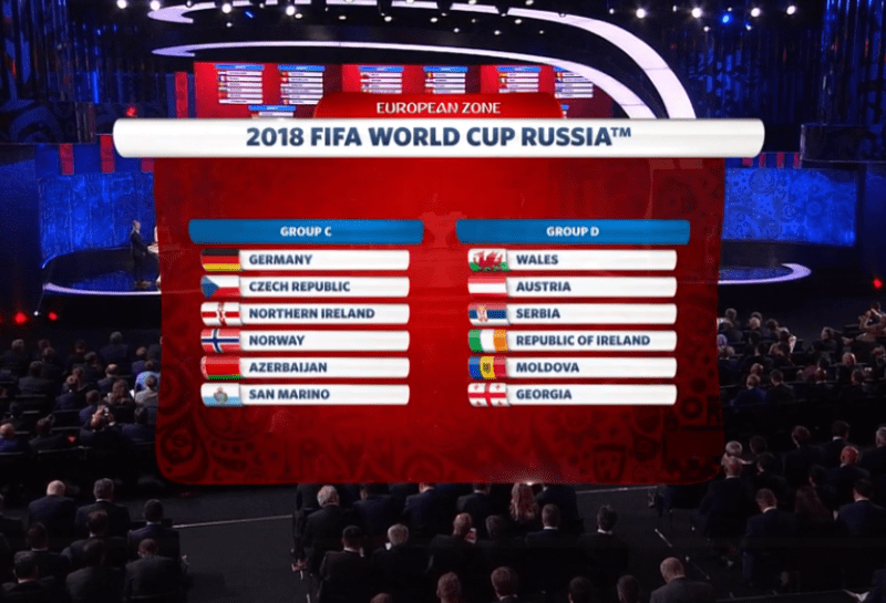UEFA section of World Cup 2018 qualification draw affected by suspicious FIFA rankings