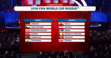 World Cup 2018 qualification draw