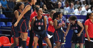 USA Win FIBA U-19 Women World Basketball