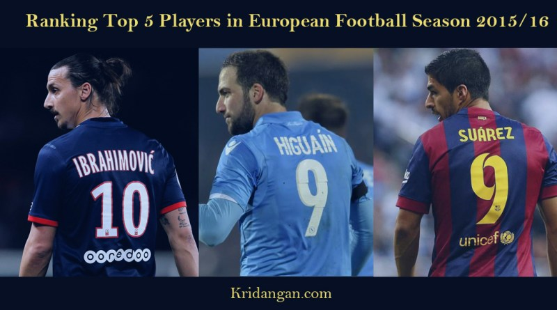 Ranking Top 5 Players in European Football Season 2015/16