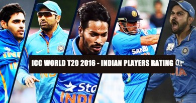 ICC World T20 2016 - Indian Players rating