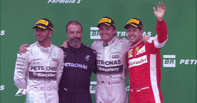 Rosberg Looks the Most