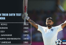 100 runs in their 50th test cricket match