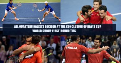 Davis Cup World Group First-Round Ties
