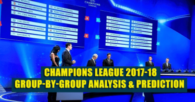 Champions League 2017-18: Group-by-group Analysis & Prediction