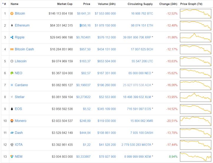 crypto9.03.18