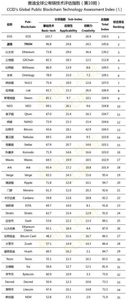 china_rate.jpg
