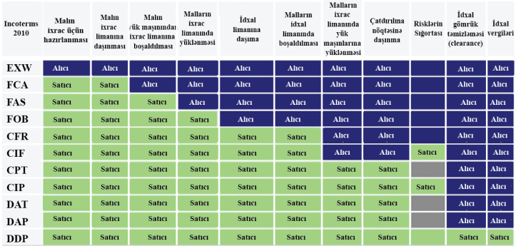 incoterms2010-edited