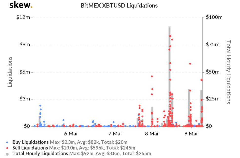 Kanlı Pazartesi: Bitcoin, Altcoin'ler, Petrol ve Borsa Piyasası Çöküşte 6