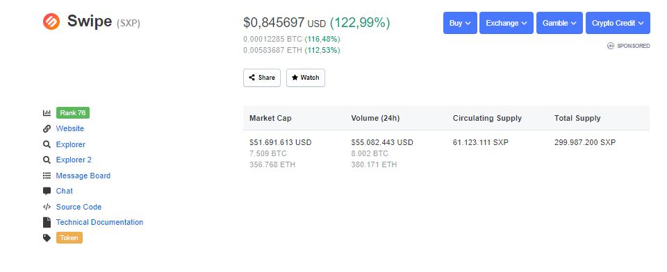 Bitcoin, Ethereum ve XRP Sakin; Bu Altcoin'se Yüzde 125 Sıçradı! 7