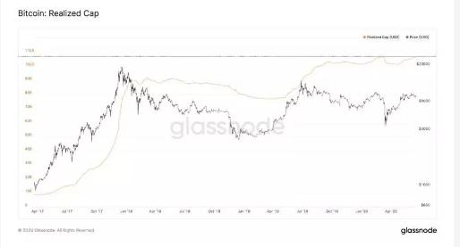 """En Son """"Kara Perşembe""""de Görülen Olay Tekrar Gerçekleşti! Bitcoin Çökecek Mi? 4"""