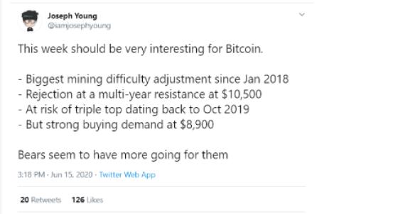 İşte Bu Hafta Bitcoin Fiyatını Etkileyecek Kritik Gelişmeler ve Olaylar 5