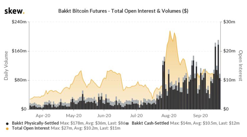 Bitcoin'de Yeni Bir Boğa Koşusu mu Geliyor? İşte Tetikleyici Faktörler 8