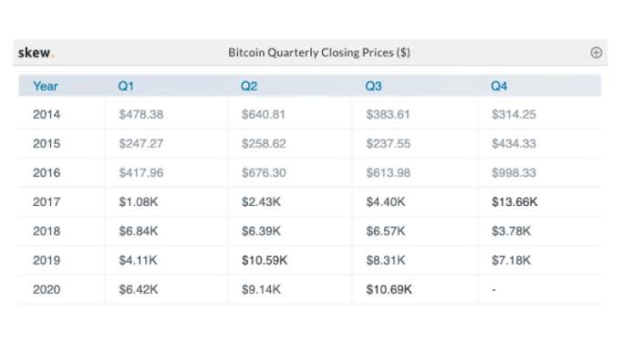 Borsalardaki Bitcoin Rezervleri Düşüşte: Bu Durum Balina Birikimine mi İşaret? 7