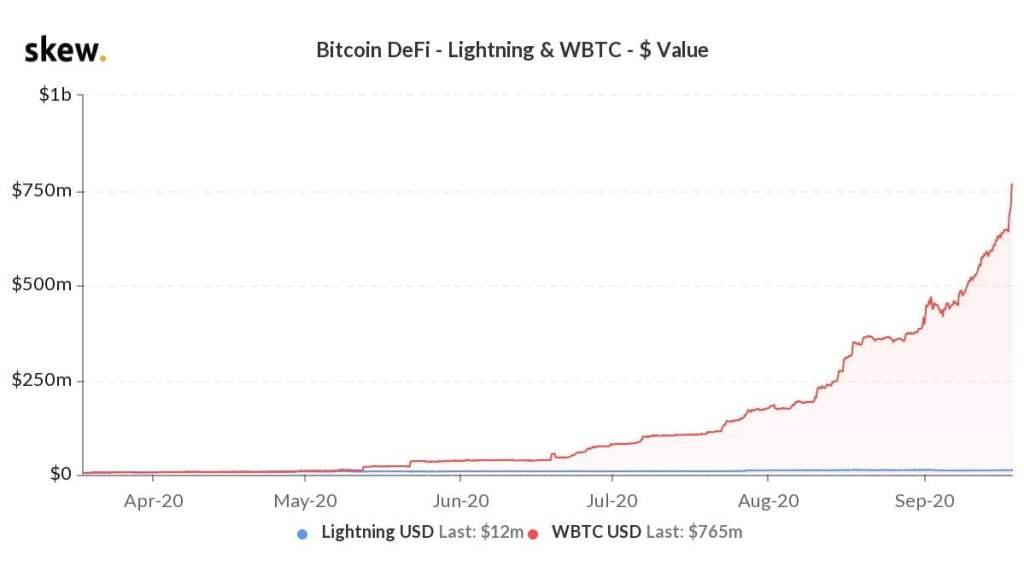 1 Bitcoin Tutan Adreslerin Sayısı Son 4 Ayın En Düşük Seviyesinde: BTC İçin Ne Anlama Geliyor? 5