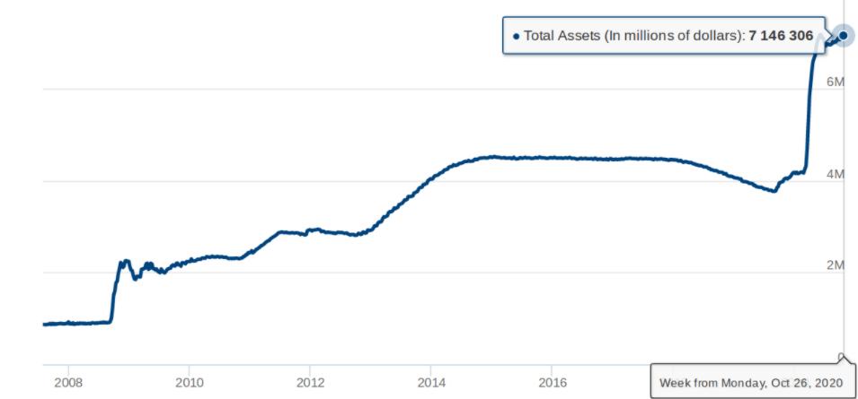 Winklevoss: Fed'in Teşvik Paketi Çağrısı Bitcoin Satın Almak İçin Bir İşaret! 5