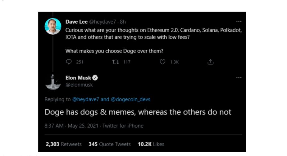Elon Musk Şaşırttı: Bu 5 Altcoin ile İlgilenmediğini Onayladı!