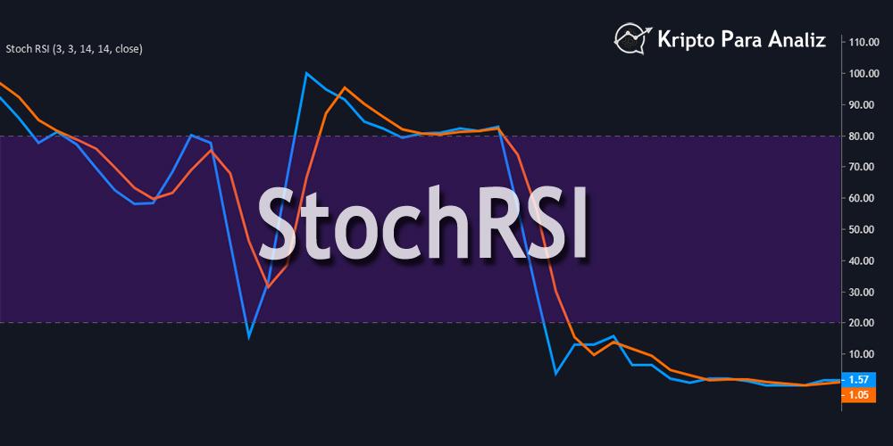 stokastik RSI nedir?