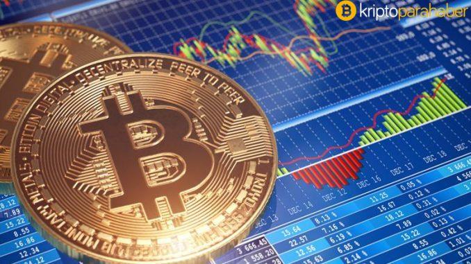 Derin öğrenme ile kripto para fiyat tahmini ne kadar başarılı?