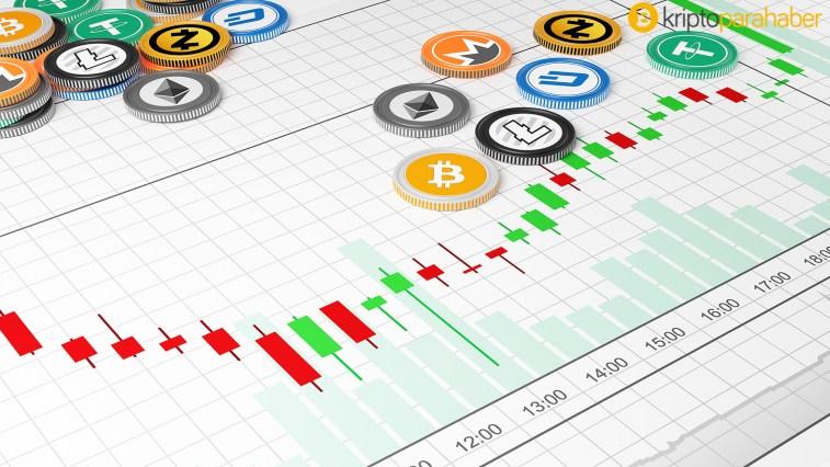 kripto piyasasında beklentiler