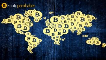 Bitcoin'in işlem profili