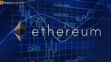 30 Kasım Ethereum