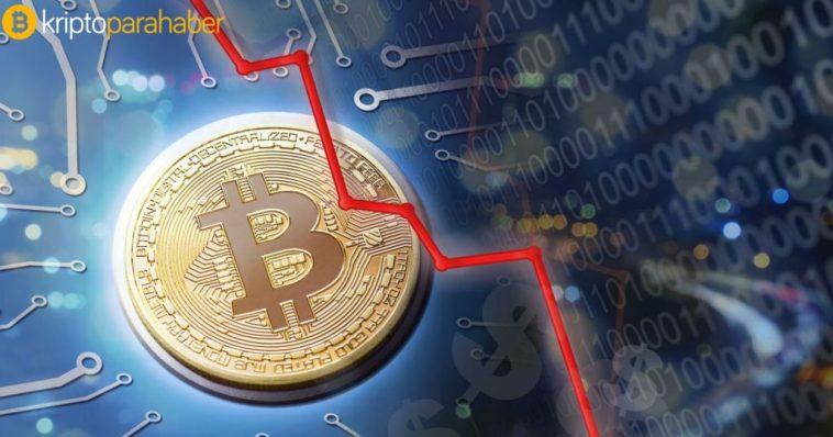 """Analist uyarıyor: """"Bitcoin RSI ciddi bir düzeltmeyi işaret ediyor."""""""