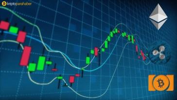 9 temmuz fiyat analizi