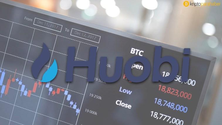 Huobi 2018H1 raporunu yayınladı.
