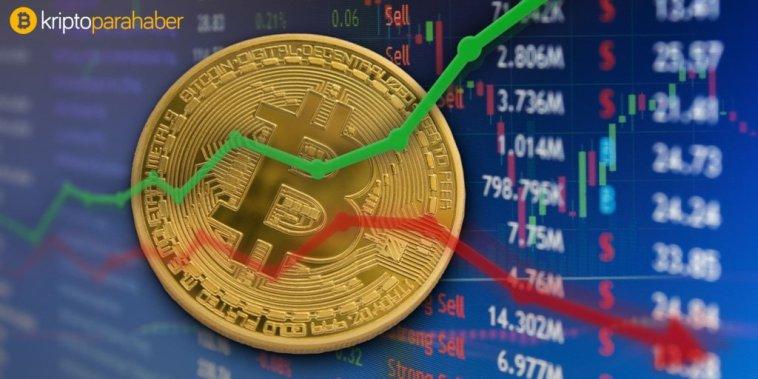 Bitcoin 8 ekim