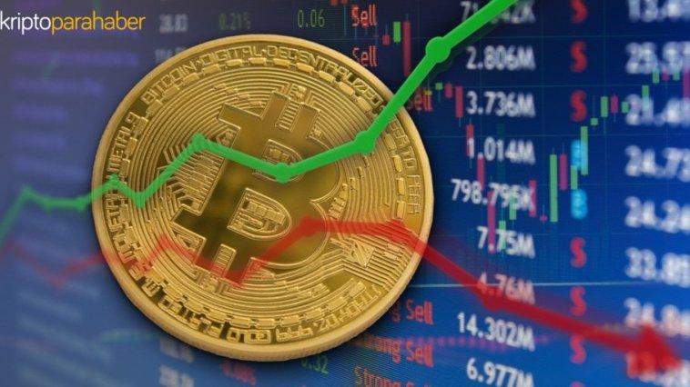 Bitcoin 20 Eylül