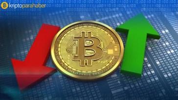 Bitcoin 17 Eylül