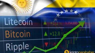 Bitcoin bu ülkede rekor hacimle işlem görüyor!