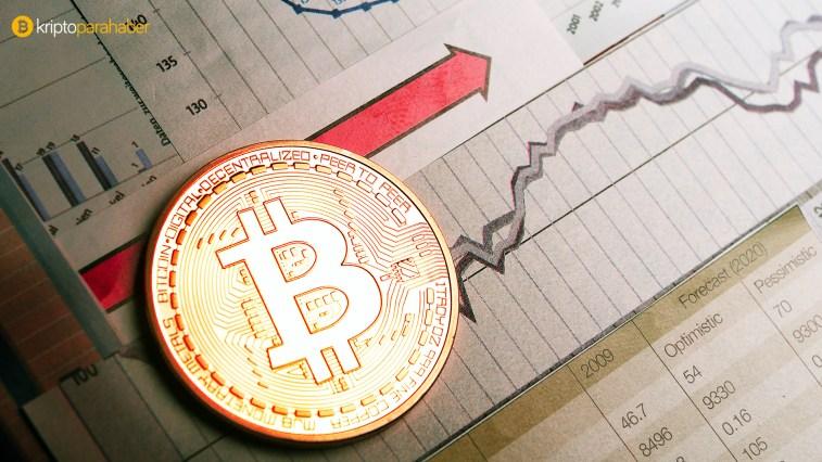 3 Kasım Bitcoin