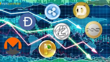 """Ünlü analist: """"Sahte işlem hacimleri kripto para piyasası için iyi bir şey."""""""