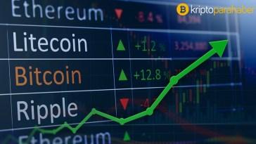 7 Ocak Bitcoin