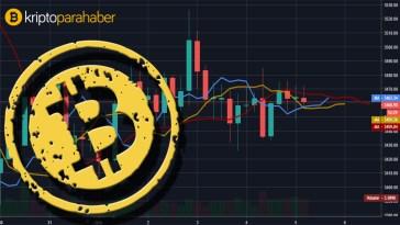 5 subat bitcoin